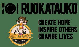 Ruokatauko Logo